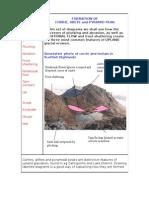 Corries, Aretes and Pyramidal Peaks