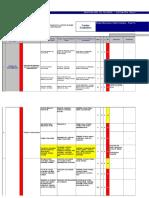 Imco-ca05112-Iperc-002- Trabajos de Miscelaneos en La Planta Concentradora - Antapaccay - Rev 0