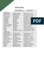 Daftar Nama Sekolah Jakarta Utara Dan Pusat Rev