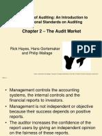 audit 1 bab 2