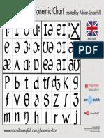 phonetic-chart-landscape-british-english.pdf