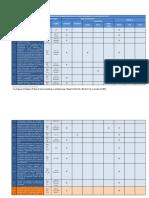 10. Matriz de Incentivos del Código de la Producción