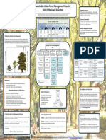 Sustainable Urban Forest Management Planning Using Criteria & Ind