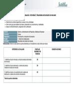 A2. Criterios de Evaluacion U1