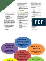 circle_chart.pdf
