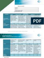 EA Rubrica de Evaluacion U1 DPRN3