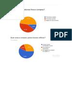 Resultats enquesta