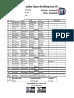 LUKOIL FIM Ice Speedway Gladiators World Championship FInal 1 - Astana KAZ - Heat Details