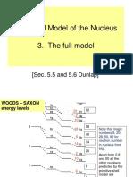 12 Shell Model III - The Full Model