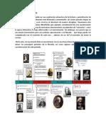 Ficha 1 Periodización de a Filosofía