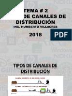 Tema 2 (Tipos de Canales de Distribuciòn)