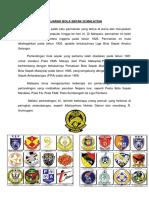 Sejarah Bola Sepak Di Malaysia,Kemahiran Asas,Peraturan MSSM