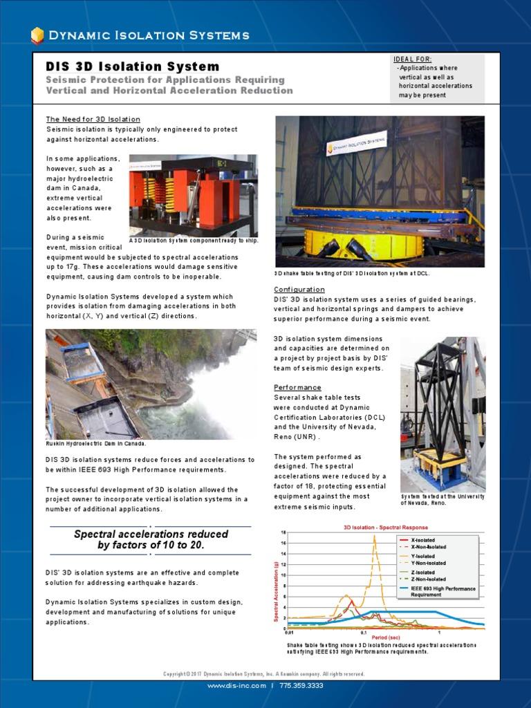 D7  Sistemas de Aisladores 3D | Technology | Earthquakes