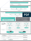 PUE Infographic