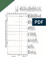 Baremos ACHENBACH 1 a 5 años Versión 2001.pdf