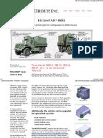 ___ Armour Group Product • RhinoPAK • Armoring Kits __