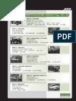 Catalogo de Partes, Repuestos y Componentes de Jeep