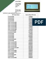 PIN Codes for HP LaserJet Service Menu.doc