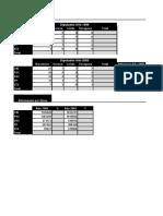 Excel 2010. Ejercicio 01. Fórmulas y Referencias.xlsx