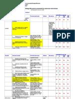 electricienitematica_2014.doc