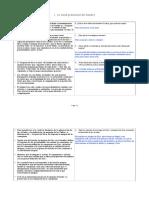 Respuestas Extractos Parte 1, c. 1 La Salud Primordial Del Hombre