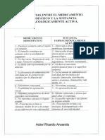 Diferencias entre medicamento homeopático y fármaco 001