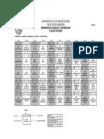 Plan de Estudios ILD-1 2