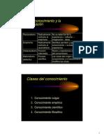 Conocimiento_Ciclo_Indagación [Modo de Compatibilidad]