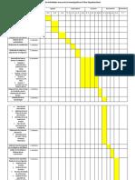 Cronograma de Actividades Para La Elaboración de La Investigación de Clima Organizacional