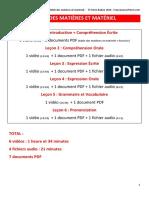 COURS GRATUIT DELF B 2 LESSON 1