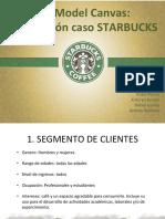 Canvas Starbucks g4