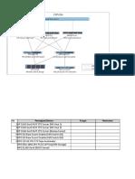 Prerequisite Installation Configuration_CSTS Papua Site
