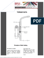 Tampa Rubber and Gasket Co. Inc - ToRQUE DATA