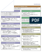 Linq to SQL Cheat Sheet