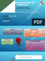 Análisis de Modo y Efecto de Falla