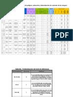 14. Matriz de Riesgos Lavaplus (1)
