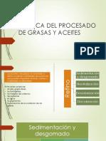 Química Del Procesado de Grasas y Aceites