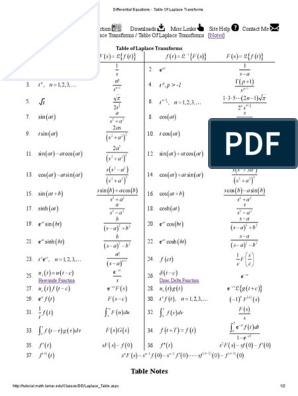 Differential Equations Table Of Laplace Transforms Harmonic Analysis Laplace Transform Tutorial math lamar current status check is already running the notes contain the usual topics that are taught in those courses as well as a few extra topics that i it aims to provide information technology related quality contents & important study materials for various. differential equations table of