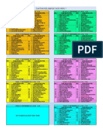 Daftar Kelompok Osce Ners 7 (243 Mhs)-1