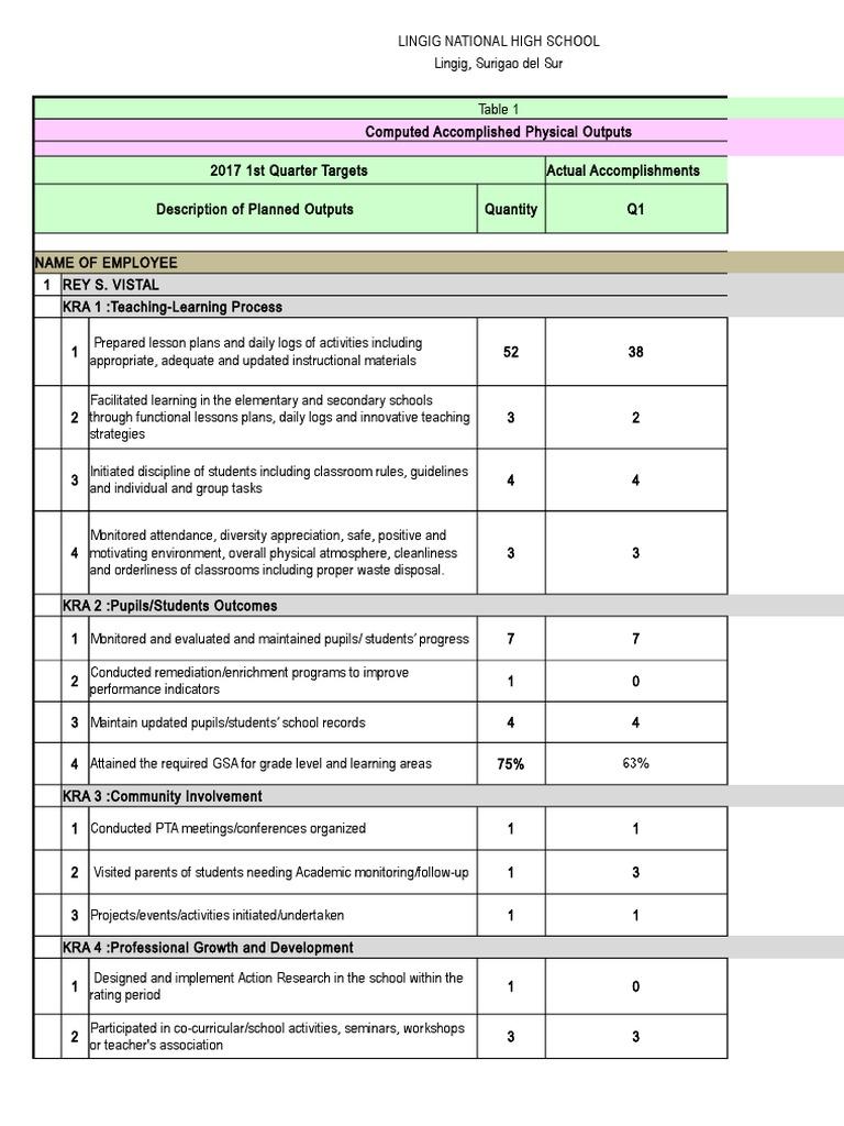 SMEA-RSV.xlsx | Teachers | Lesson Plan