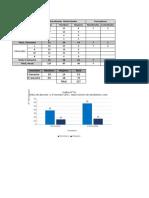 Informe General i Ciclo S-II- 2017