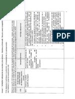 Anexa 1 Definitia indicatorilor.pdf