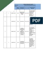 Evidencia 4 de Producto RAP1 EV04 Matriz Legal