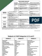 Quick BA Checklist