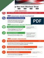 Jcpoa Infograph 020218