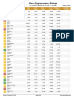 Weiss-Cryptocurrency-Ratings.pdf
