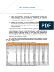 Labor Relations Overview 2014