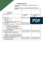 Allergen Checklist