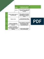 Plantilla Scorecard Gestion Del Transporte