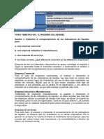 myslide.es_foro-tematico-2-razones-de-liquidez.docx